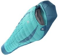 Mountain Equipment Womens Titan 450