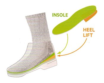 Superfeet Heel Lifts For Hiking Boots  - Click to view larger image
